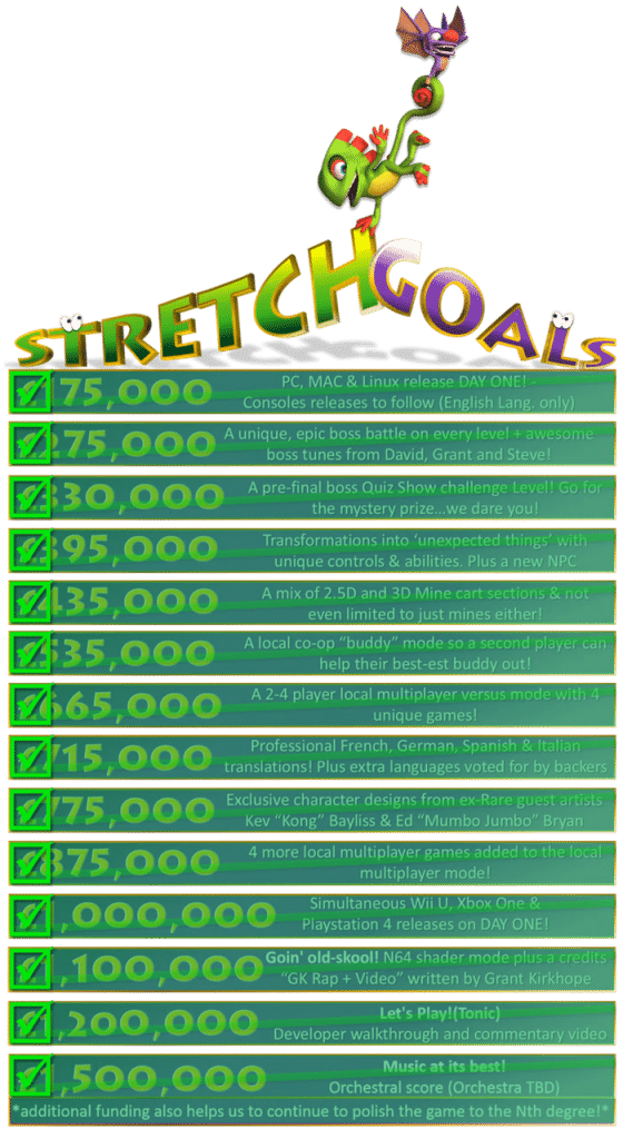 Yooka Laylee Stretch Goals
